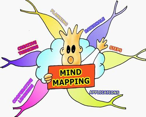 Mind Maps Open Source Application