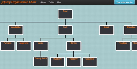 60 best jquery plugins to enhance your web experience skytechgeek binary trees or tree menus always consider as a great way of displaying nested data in a user friendly and easy to explore interfacergchart is a jquery ccuart Choice Image