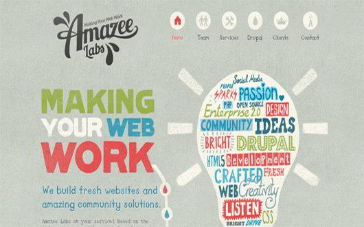 Amazee Lab