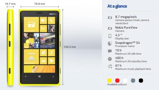 Lumia-920-specifications