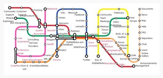 subway-map-jquery