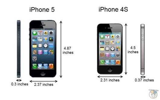 iPhone 5 vs iPhone 4s image