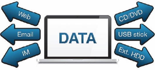 Data Loss issues and solutions
