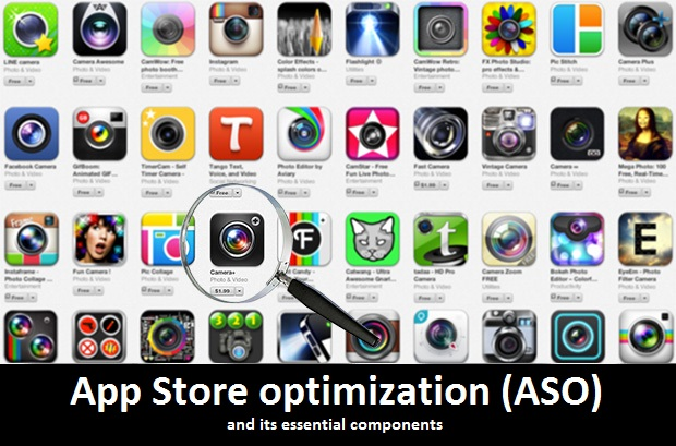 App Store optimization and its essential components
