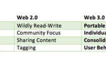 web 3 2