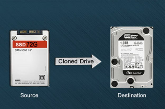 How to Copy Encrypted Hard Drive to SSD/HDD with Free