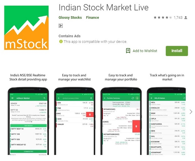 Indian stock market option trading